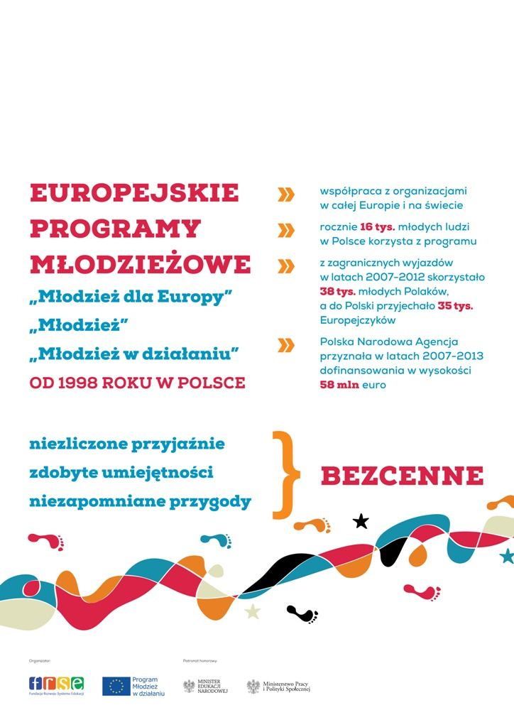 Numbers and facts about Youth in Action Programme in Poland.