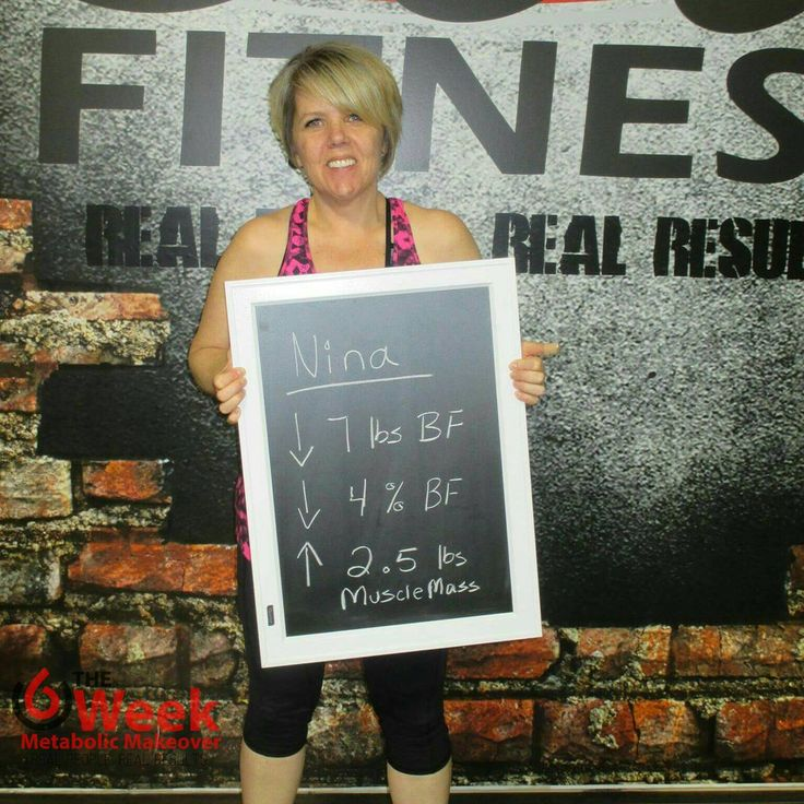 Huge shout out to Nina who rocked her 1st assessment at 360 Fitness!  Results makes all the hard work worth it.
