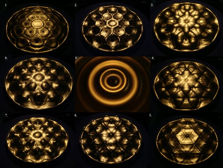 Flower of life standing wave step by step