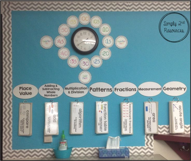 Simply 2nd Resources- love the idea of hanging vocabulary on rings to go with each unit!!!!