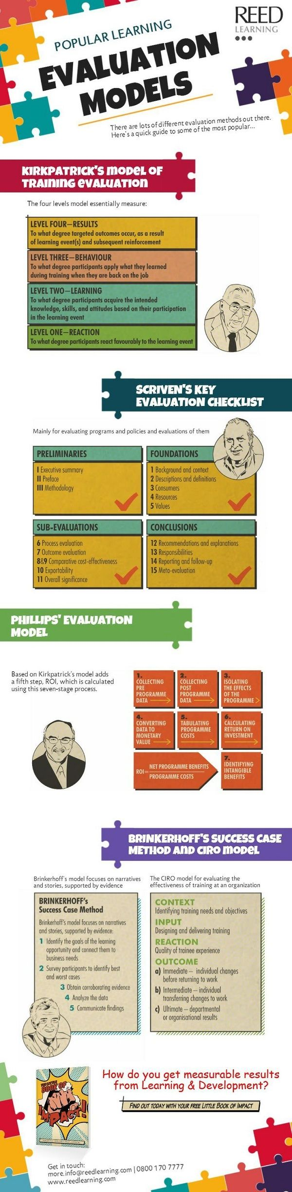 Popular Learning Evaluation Models: An Infographic