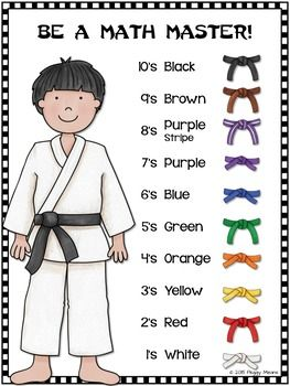 Multiplication Facts Assessments and Brag Tags Here is a great CCSS Aligned resource for your classroom:  Operations Algebraic Thinking 3.OA.C7  These multiplication assessments may be used for Pre-Assessments, Post Assessments, and speed practice.  Research shows that timed tests actually increase math fact fluency.  There are 10 Karate belt levels of Brag Tags for recognition when students master a level.
