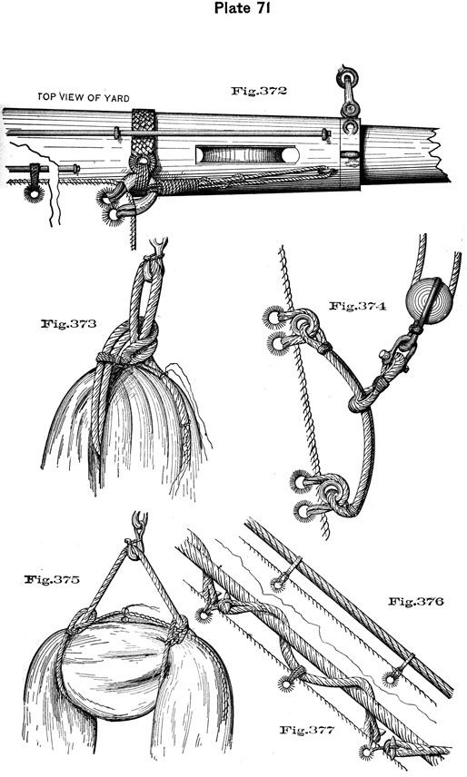 Plate 71, Fig 372. Details of preparing and bending sail.