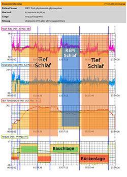 Verdienen forex pips rechner bild 2