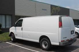 Vizsgáztassa nálunk furgonját.  http://furgonszerviz.com/
