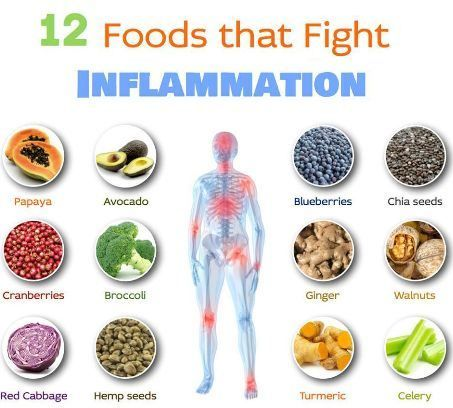 Fight inflammation with these delicious smoothies! Anti Inflammatory Smoothie…