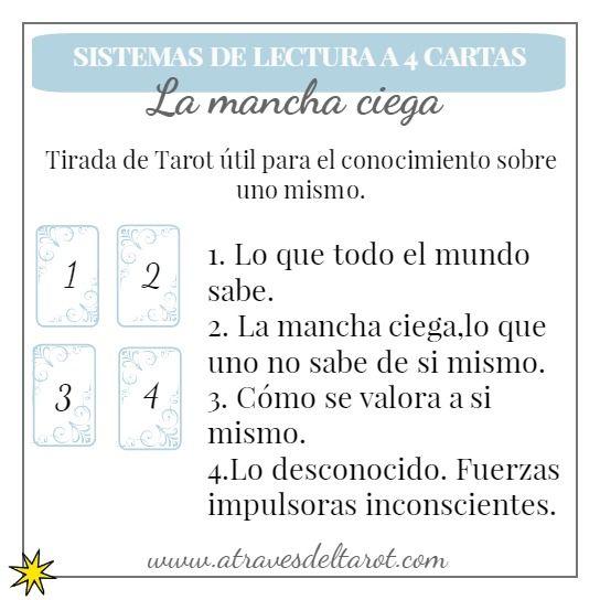 Lectura de tarot a cuatro cartas, útil para el autoconocimiento y psicología de uno mismo.