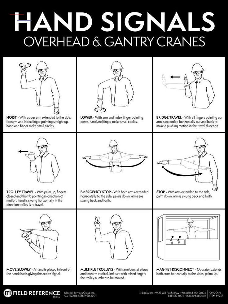 Mechanical Tips By Er Saurav Sahgal Moment Of Inertia Civil Engineering Construction Cyrus Blog In 2020 Gantry Crane Body Gestures Hand Signals