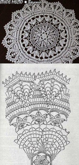 crochet lace pattern <3 Deniz <3: