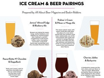 BR Ice Cream and Beer Pairings Infographic_FINAL