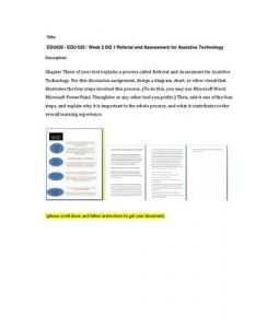 Chapter Three of your text explains a process called Referral and Assessment for Assistive  Technology. For this discussion assignment, design a diagram, chart, or other visual that  illustrates the four steps involved this process. (To do… (More)