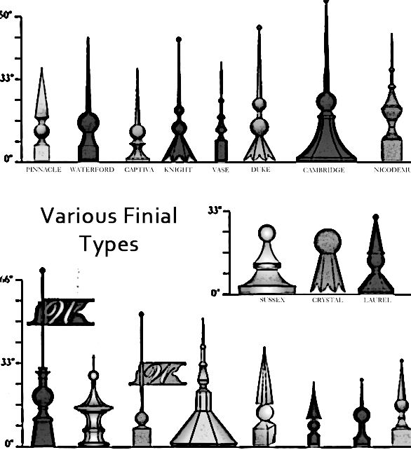 Finial Types