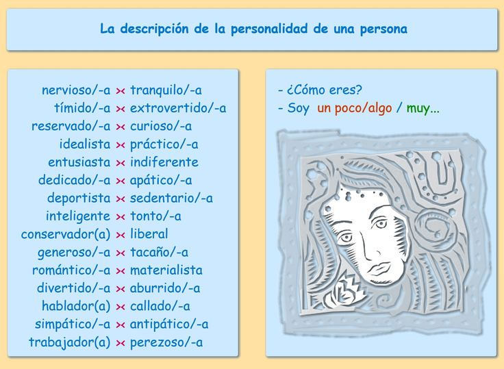 Me encanta escribir en español: Resultados de la búsqueda de personalidad