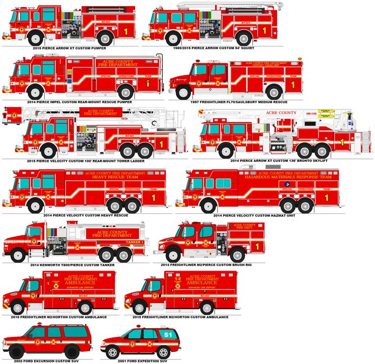 acre_county_fire_dept__station_1_apparatus_by_misterpsychopath3001-d8jyvyt.png 2,329×2,258 pixels