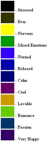 mood necklace color charts