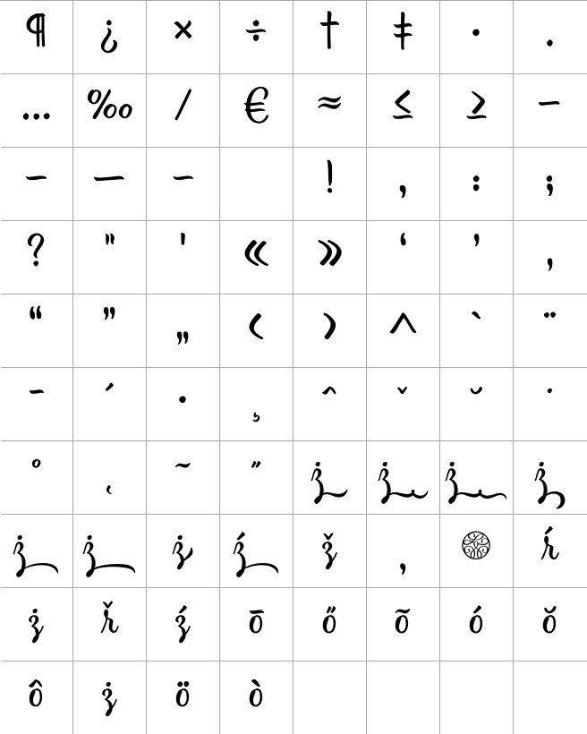 Ed s market upright script font love pinterest fonts