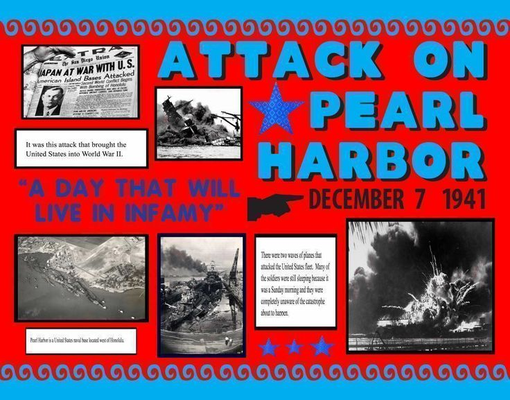 Speech Analysis: Franklin Roosevelt Pearl Harbor Address