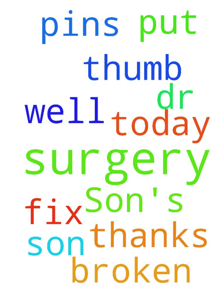 Son's surgery -  My son had surgery today to fix a broken thumb. Dr had to put in 2 pins. He is doing well. Thanks for all the prayers  Posted at: https://prayerrequest.com/t/kAJ #pray #prayer #request #prayerrequest