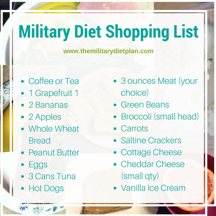 3 Day Military Diet Shopping List