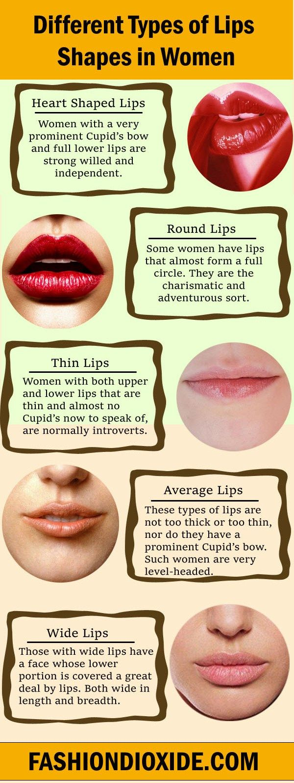 Types of Lips Shapes || Types of Lips Shapes and What they explain about you ||| 5 Different Types of Lips Shapes in Women