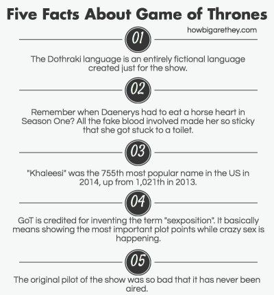 5 facts about Game of Thrones