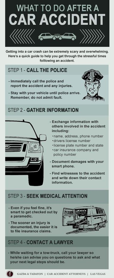 What to do after a #car #accident. #infographic