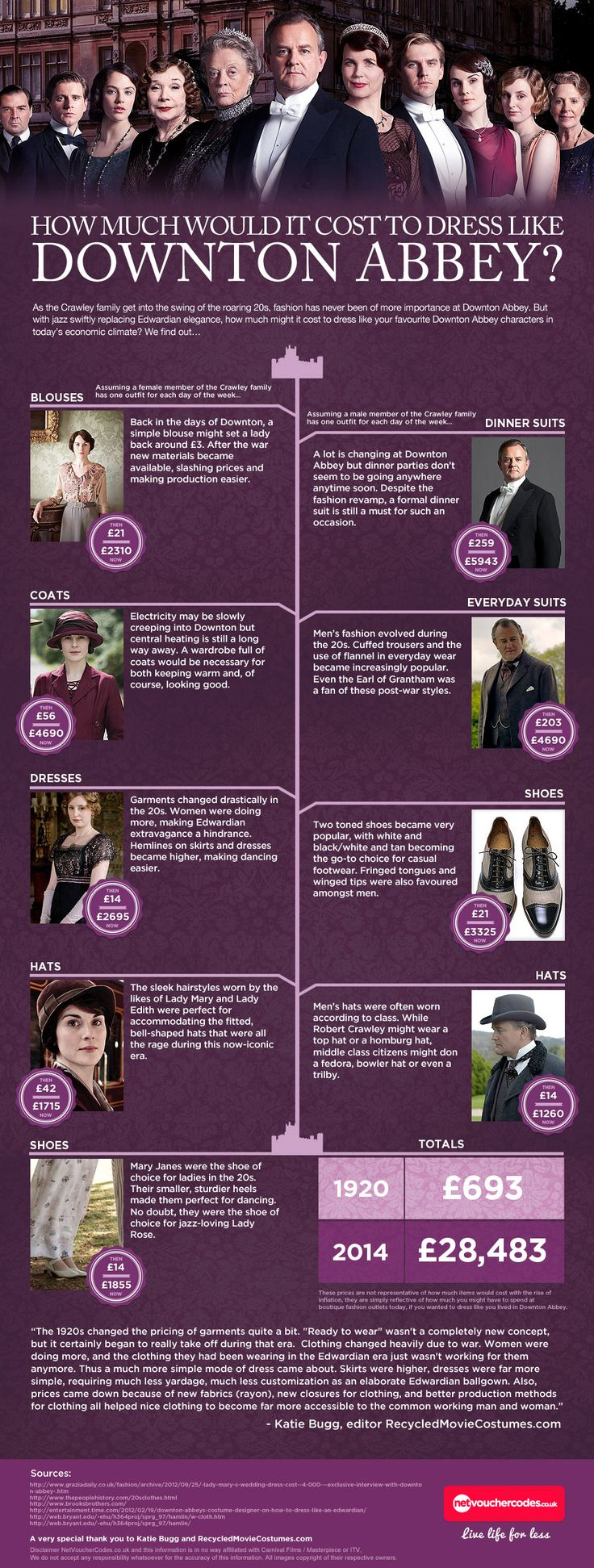 Downton Abbey: Dressing like a Crawley is an expensive business