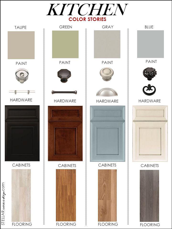 Good Kitchen Cabinet Paint Colors Beautiful 95 Best Paint Colors W Dark Trim Images On Pinterest Kitchen Colour Schemes Trendy Kitchen Colors Brown Cabinets