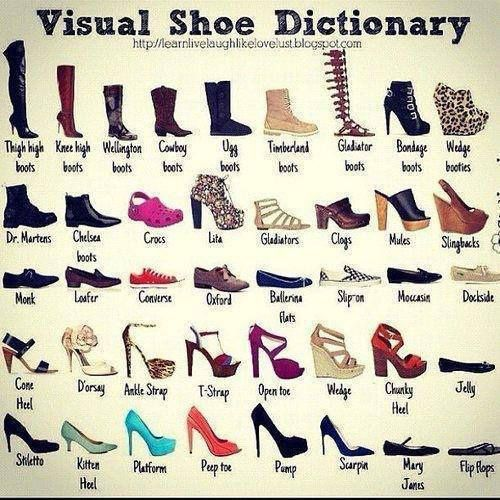 Resultado de imagen de fashion industry vocabulary