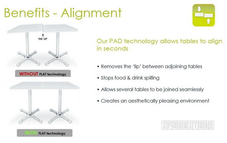 UR22 FLATTECH Auto Adjust Table Base , Commercial & Cafe, NZ's Largest Furniture Range with Guaranteed Lowest Prices: Bedroom Furniture, Sofa, Couch, Lounge suite, Dining Table and Chairs, Office, Commercial & Hospitality Furniturte