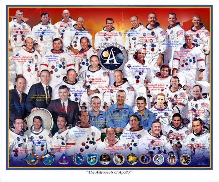 names of astronauts who circled the moon - photo #9