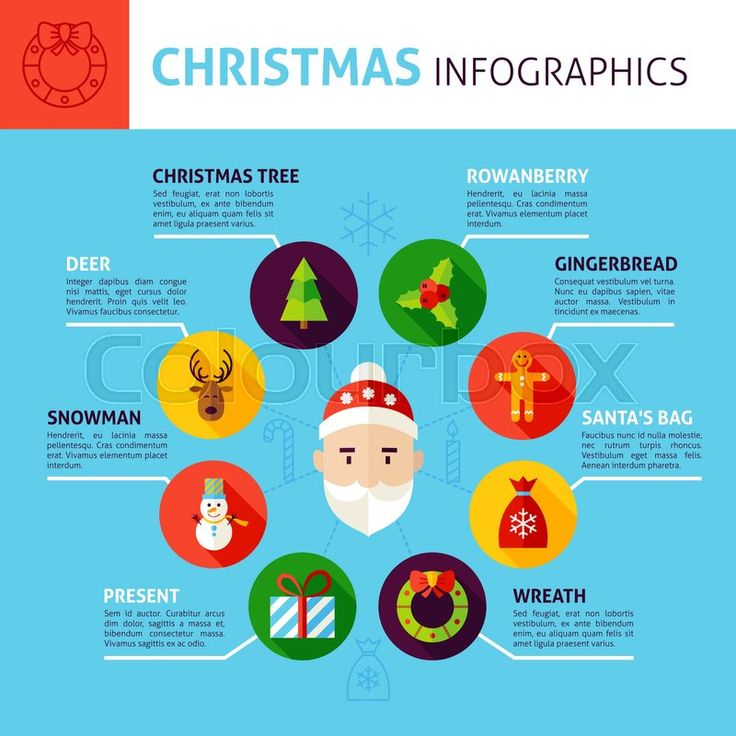 Christmas Concept Infographic