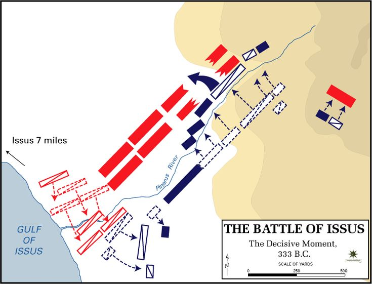 Alexander the Great: Battle of Issus in 333 BCE.