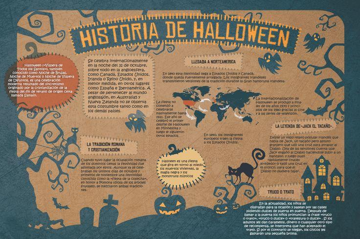 Infografía Halloween. Enrique Parra
