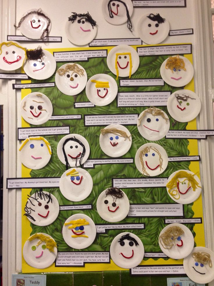Paper plate self-portraits. EYFS/pre-school activities.