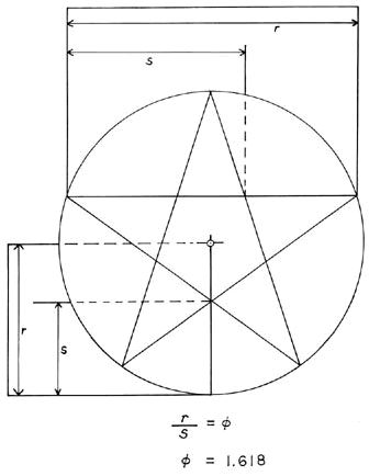 Golden Ratio The golden section Although not naming it the Golden Ratio,  around 300 BCE Euclid of Alexandria defined the proportion: A straight  line is ...