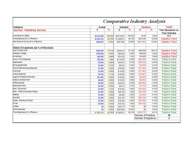 Best EBusiness Images On   Project Management Debt