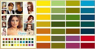 """ОСЕНЬ (2) Эти же принципы по выбору оттенков действуют и с цветом волос. Для теплого глубоко осеннего колорита внешности категорически не подходят пепельно-светлые тона, иссиня черные, т.е. оттенки с холодным подтоном. На фоне холодного цвета волос естественные веснушки """"осени"""" приобретают красно-коричневый оттенок, другими словами, начинают """"гореть"""" на лице. Создается эффект обгоревшей на солнце кожи. В """"своем"""" же рыжем или медном цвете волос """"осенняя"""" кожа как будто успакаивается, веснушки…"""