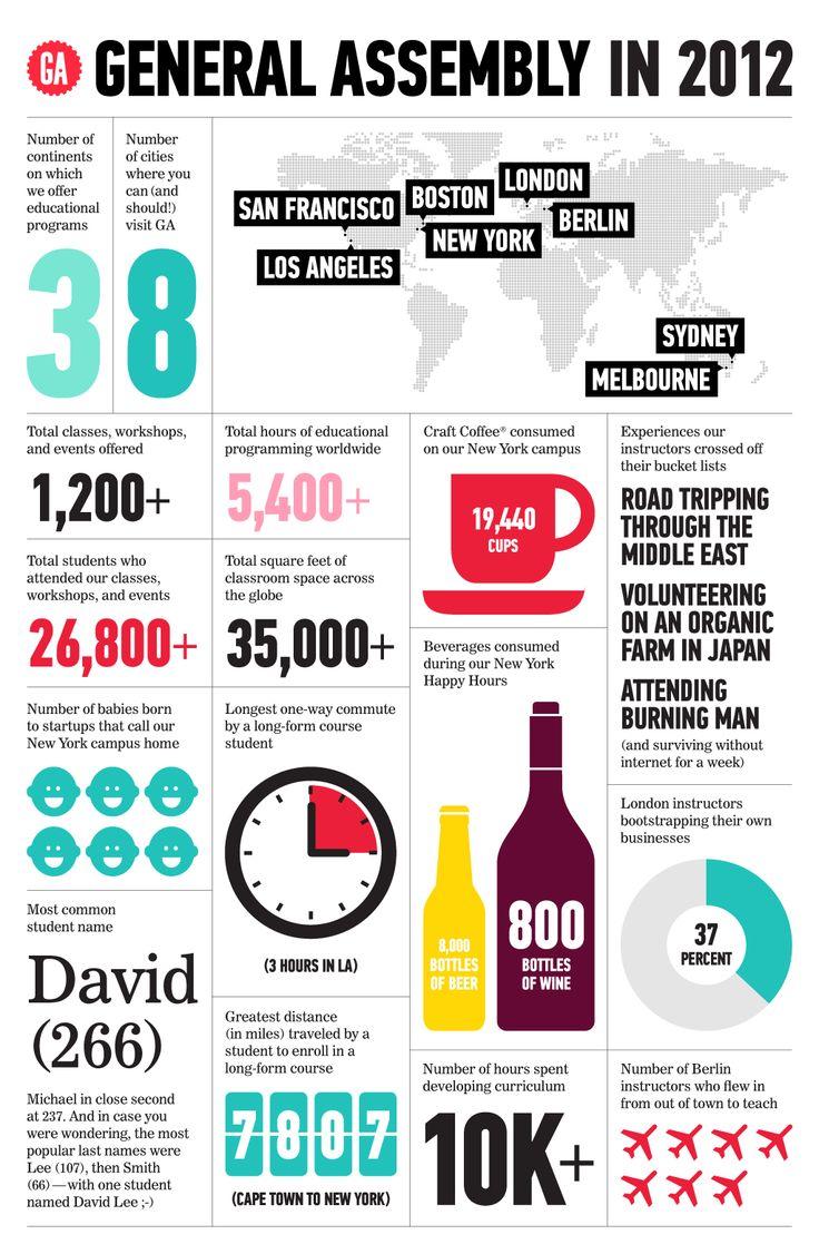 GA 2012 YearEnd Snapshot Infographic resume template