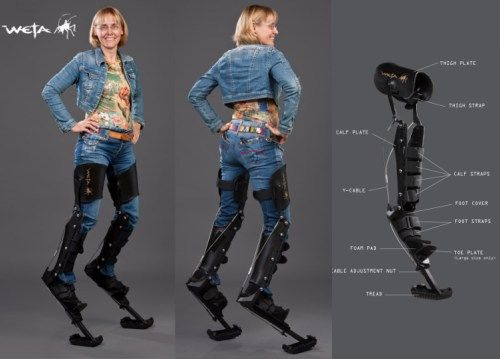 Digitigrade Stilts Tutorial Google Search With Images