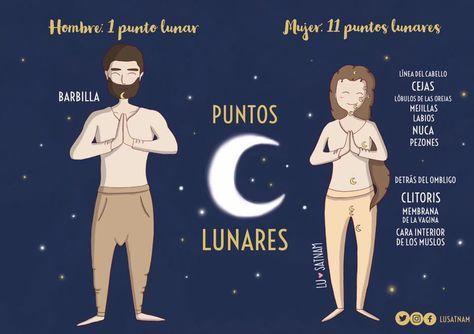 """Las energías lunares influyen en nuestro equilibrio emocional. Los """"punto lunares"""" son áreas físicas sensibles localizadas en el cuerpo humano, sensibles a la energía lunar. El hombre tiene solo un punto lunar localizado en la barbilla. En su punto lunar crece pelo, lo cual absorbe energía solar y neutraliza así el efecto lunar. Por eso, el hombre es influido antes por la energía solar. La mujer, en cambio posee 11 puntos lunares que afectan a su estado emocional y que influyen en s..."""