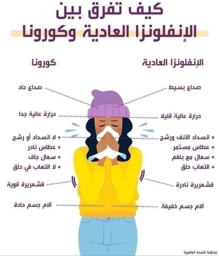 Pin By Nadinekattih On صحتك بالدني Health Facts Fitness Health Facts Health Facts Food