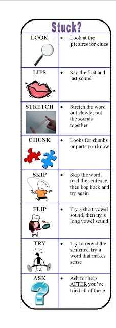 The Island: special education instruction: Strategy Bookmark--I have coaching sheets similar to this but I like the visuals