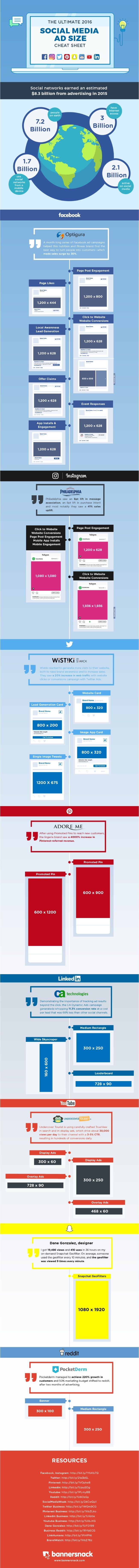 The Latest Ad Specifications for Social Networks (Infographic)