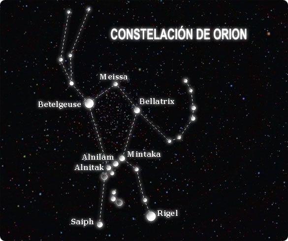 Hacia el norte transitarán la constelación de Orión con sus fácilmente distinguibles estrellas brillantes Betelgeuse, Rigel, Alnitak, Alnilam y Mintaka, la constelación del can mayor, con la brillante Sirio, y el toro con la brillante Aldebarán; hacia el sur dominan Carina y la brillante estrella canopus, el centauro y la cruz del sur. https://www.facebook.com/pages/Observatorio-Astron%C3%B3mico-de-C%C3%B3rdoba-OAC/108460115866648?fref=nf
