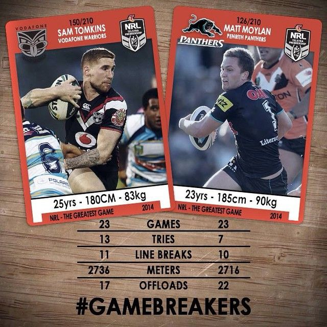 Sam Tomkins, Matt Moylan #Gamebreakers #Retro #CollectorCards #Cards #OldSkool #WarriorsForever #Warriors #Panthers #Stats #Infographic