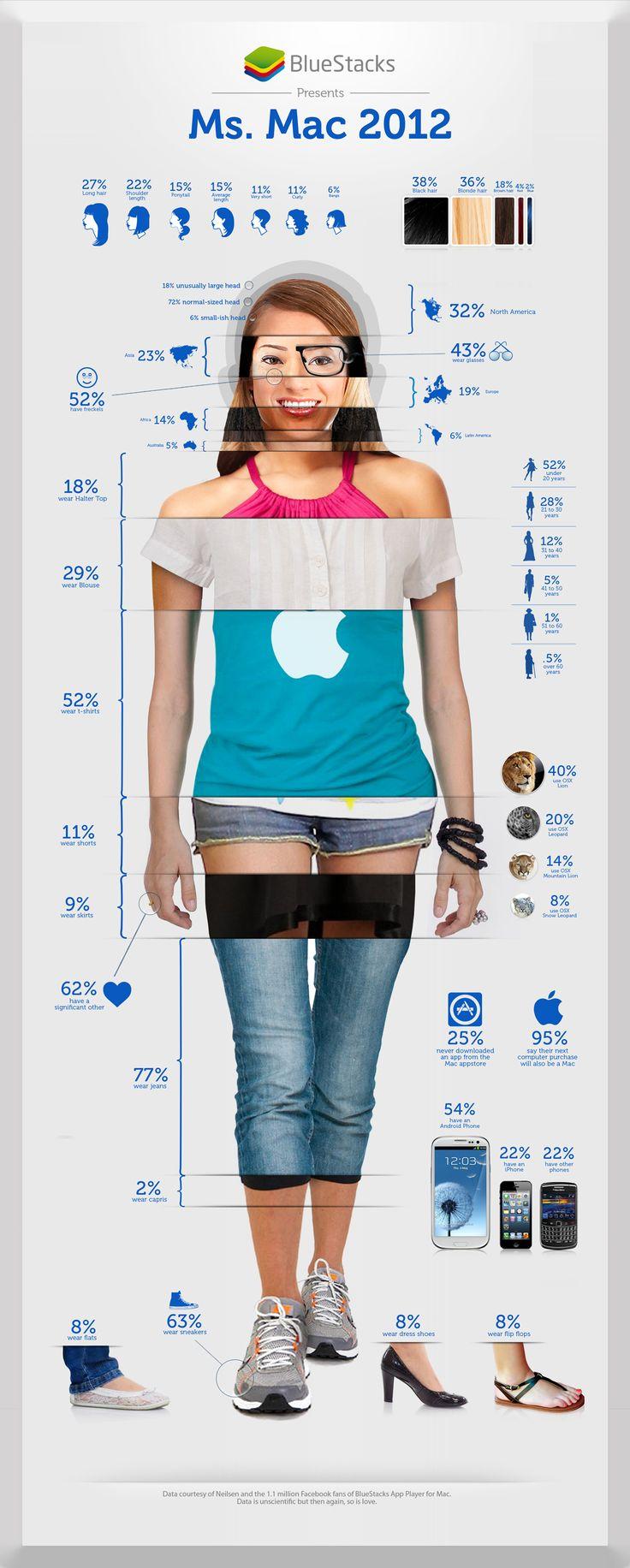 Shirt design app for mac - Ms Mac