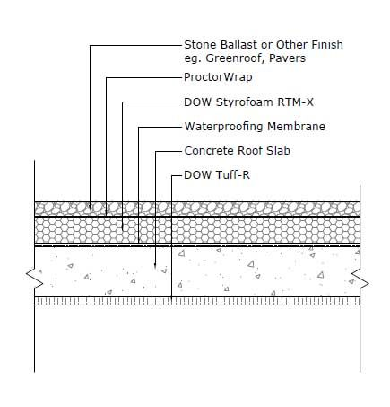 Flat Concrete Roof Insulation Between A Rock And A Hard