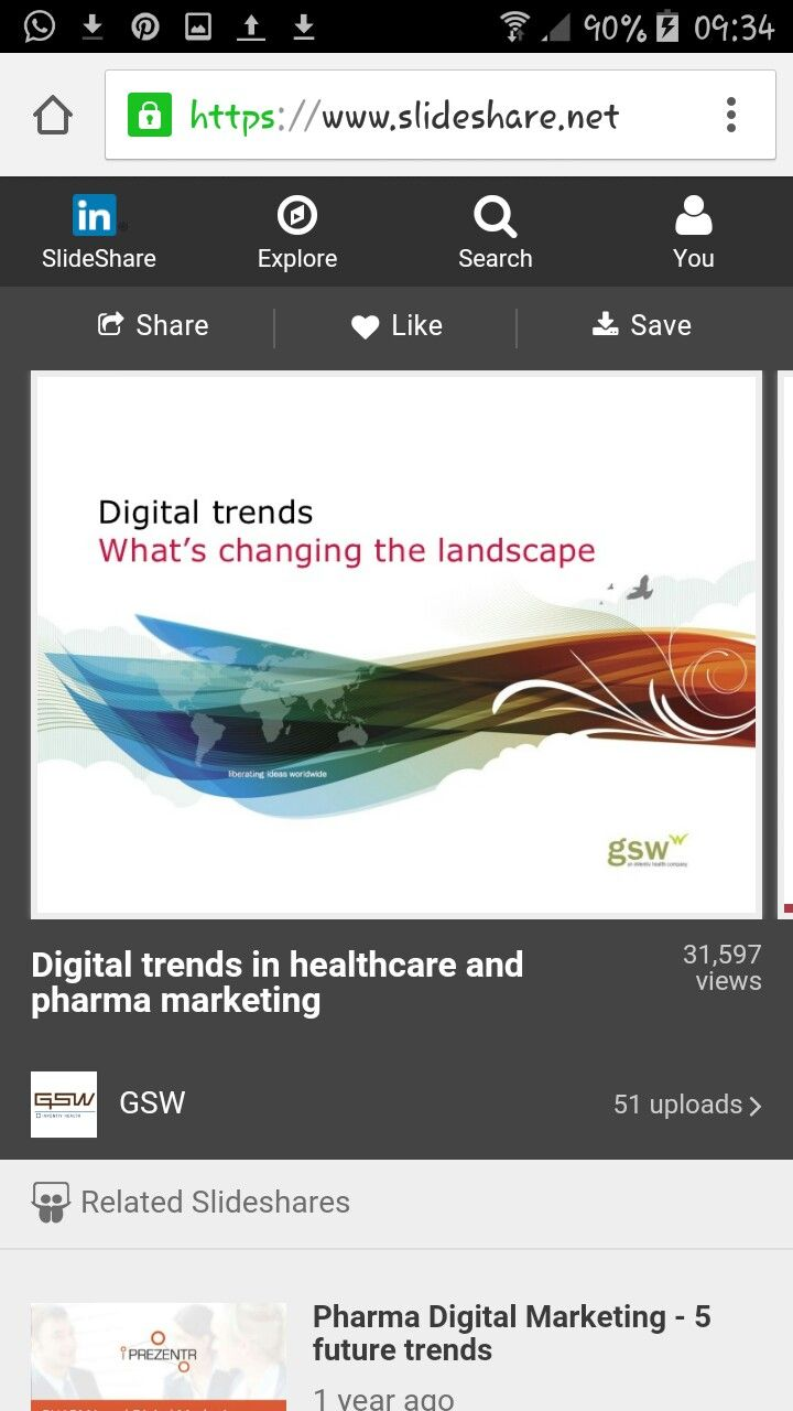 Digital trends in healthcare and pharmacy