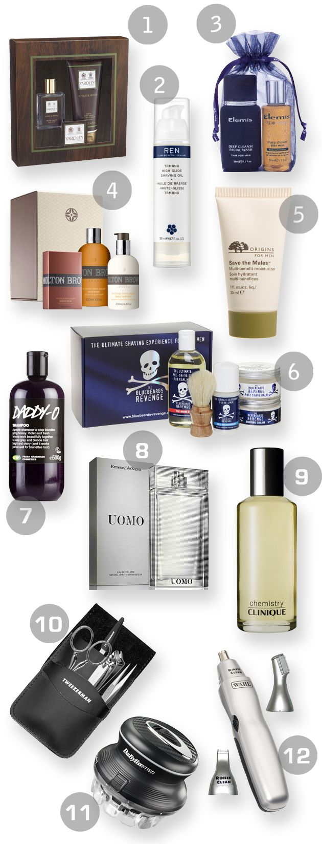 male grooming gifts! 19 days left before Christmas. ..we love the idea at Www.justfrenchstyle.com